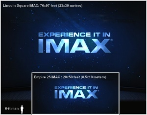 Though this graphic is comparing two specific theaters, this typical Digital Imax ratio/size vs. Original IMAX is accurate.
