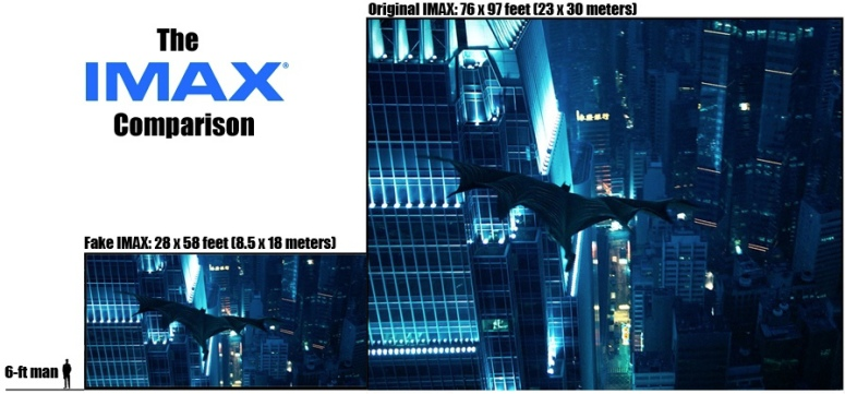 IMAX Comparison